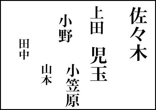 Sobrenomes Japoneses 51 – 100 | Amanohara